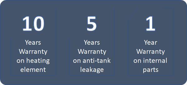 Walkaline India Ezy Tankless Water Heater: Warranty