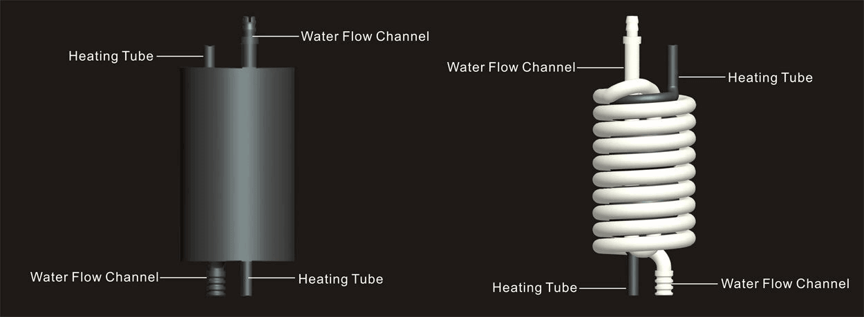 Patented Heating separates water and electricity