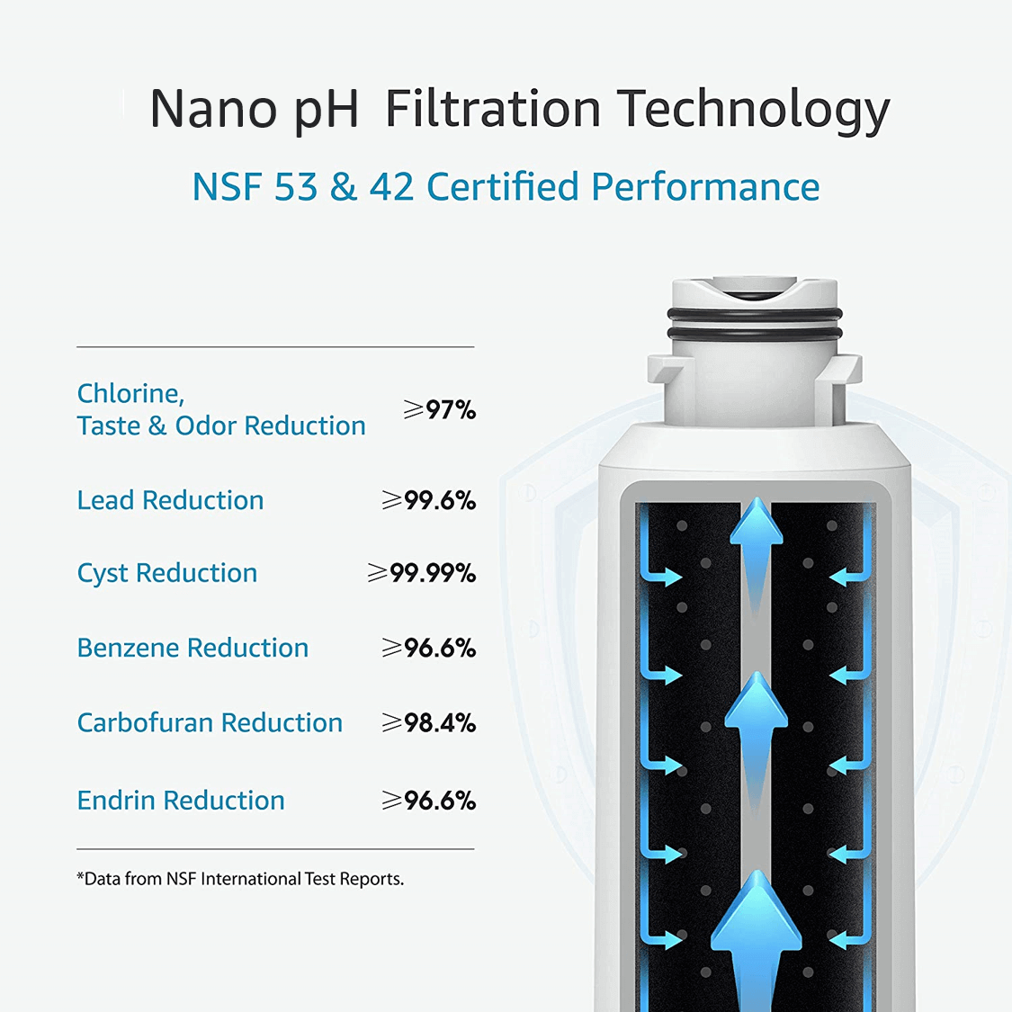 Electric Tap with Nano pH Water Filter tech