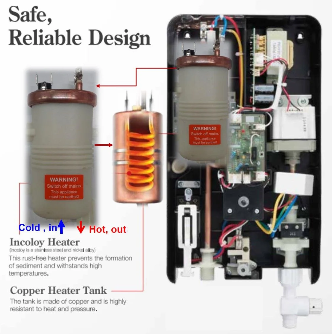 Walkaline India Ezy Tankless Water Heater: Internal Structure