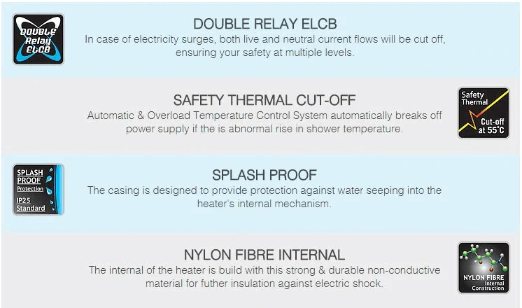 Walkaline India Ezy Tankless Water Heater: Safety feature details