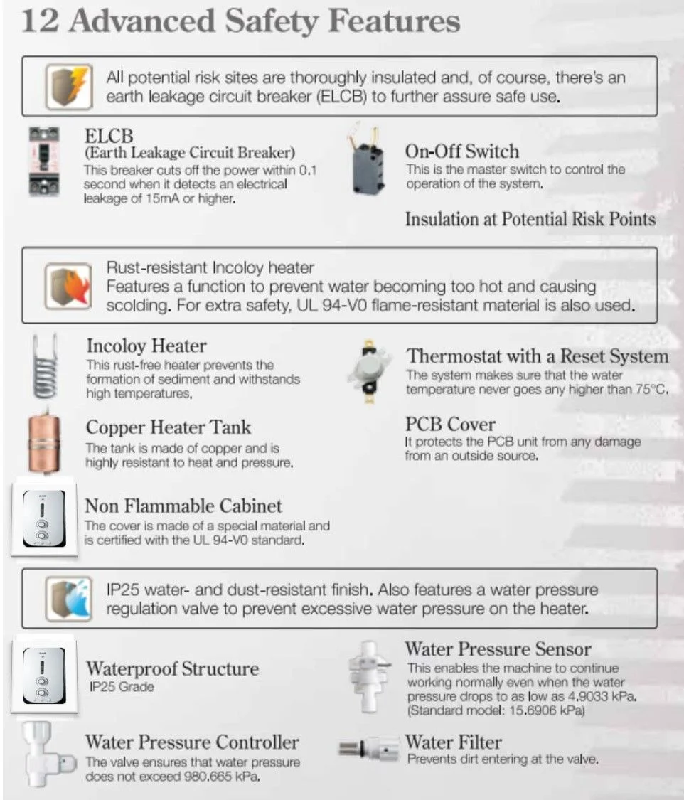 Walkaline India Ezy Tankless Water Heater: Advanced safety features details