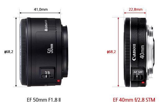 Confronto 40mm e 50mm