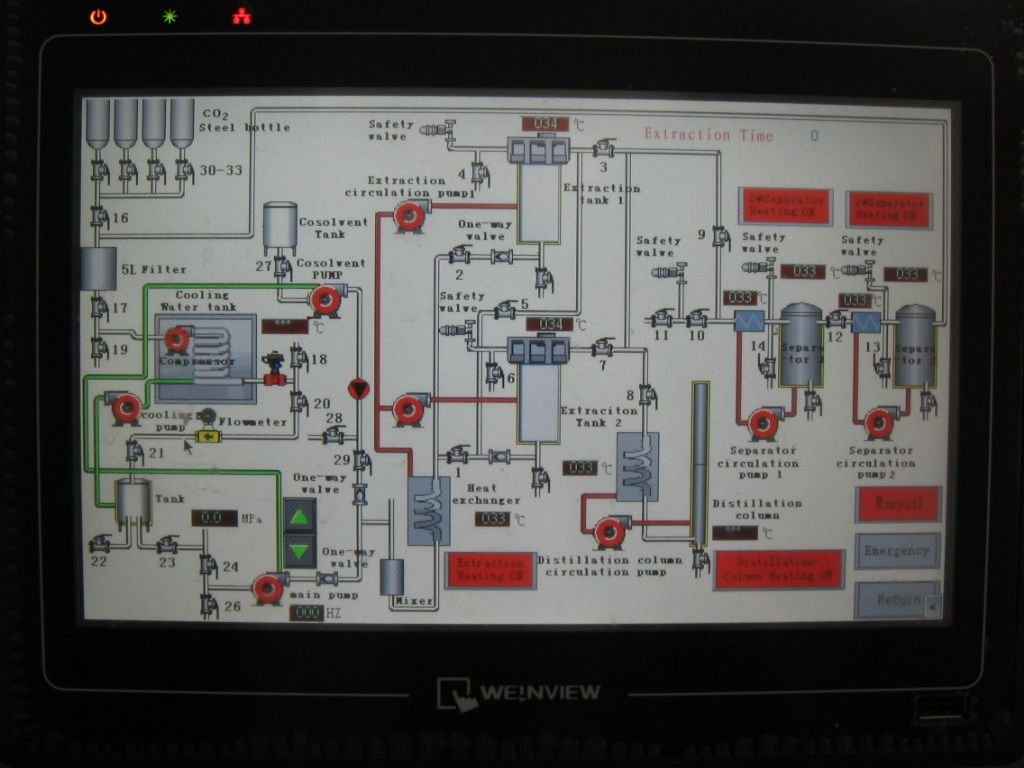 Supercritical extraction device digital control panel