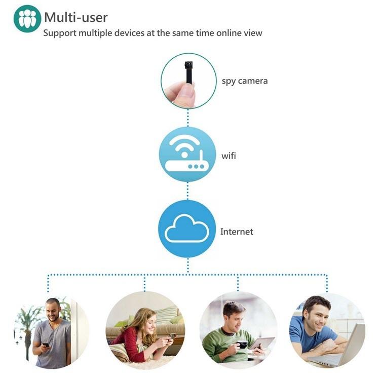 Mini Wireless WIFI Spy Hidden Camera - 4