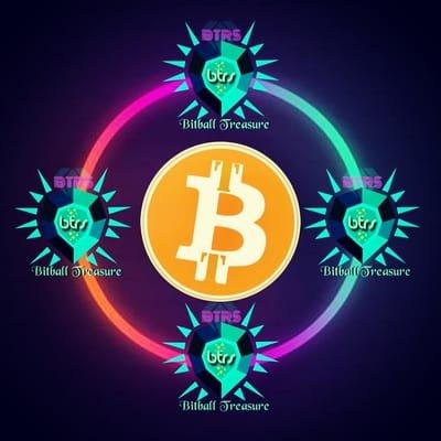 BitBall Ecosystem: BTB & BTRS