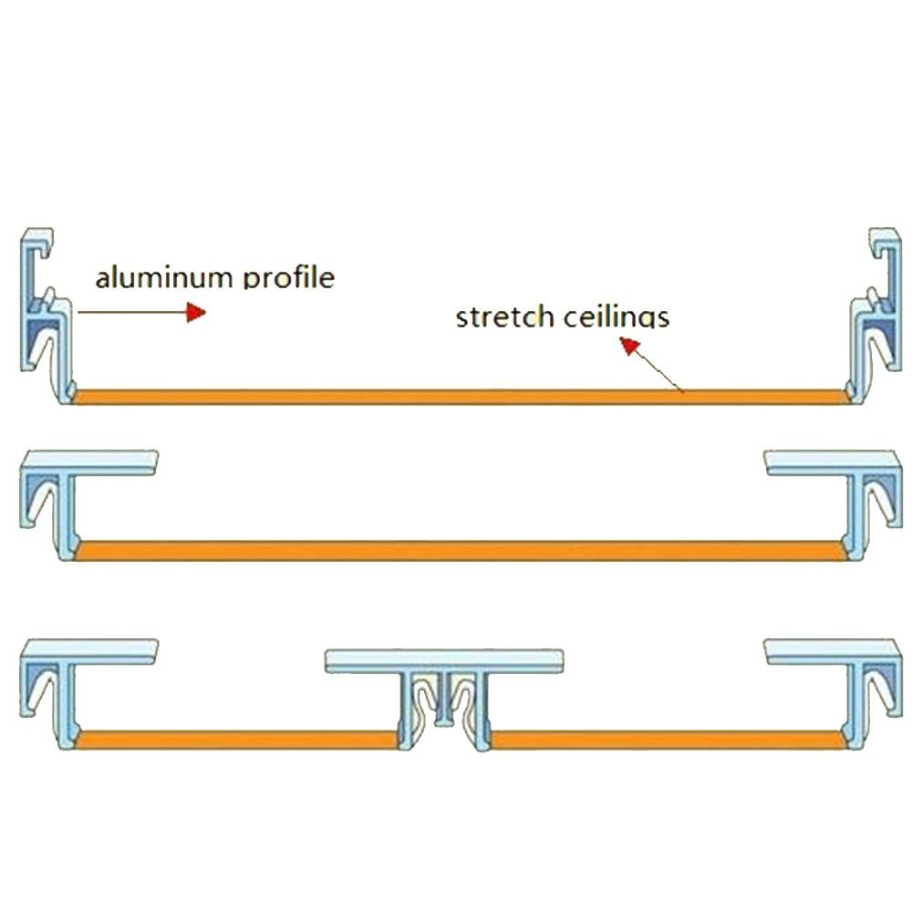 How to repair the soft membrane stretch ceiling film stretch ceiling fixation profile