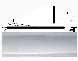 Image of a horizontal wall-fixed grab rail installation guide