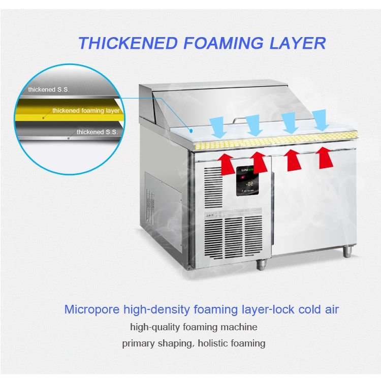 Commercial refrigerator, China commercial refrigerator