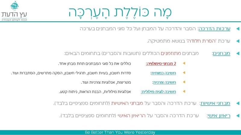 הכנה למבחן כשרים - משטרת ישראל