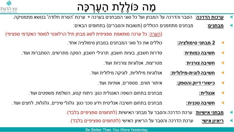 הכנה למבחן תיל - המכללה האקדמית סמי שמעון