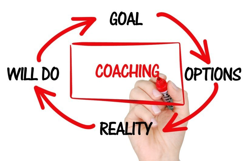 Coaching / Mentoring / Begleitung für Privatpersonen