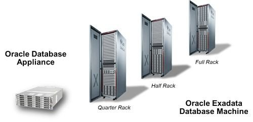 Oracle Engineered Systems for Data Management. Evaluation, Implementation & Support