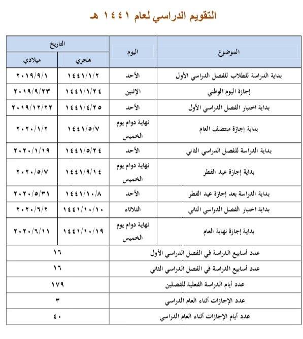 الخطة العامة للتوجيه والارشاد 1441