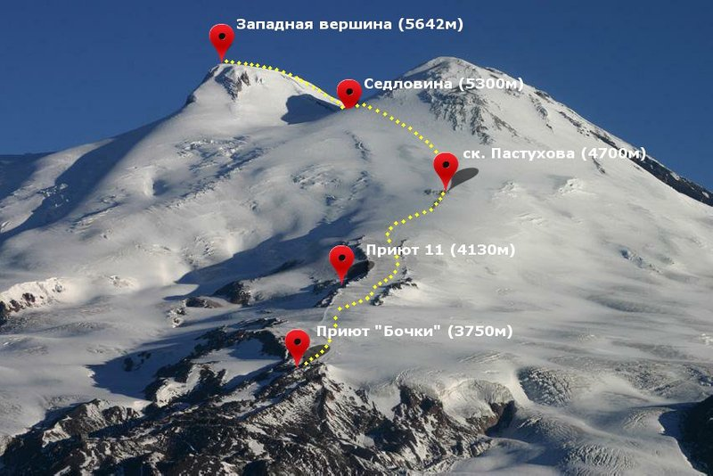 MOUNT ELBRUS 5642 CLIMBING EXPEDITION- 2020, 2021, RUSSIA