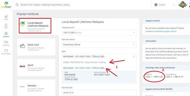 borang deposit liteforex malaysia