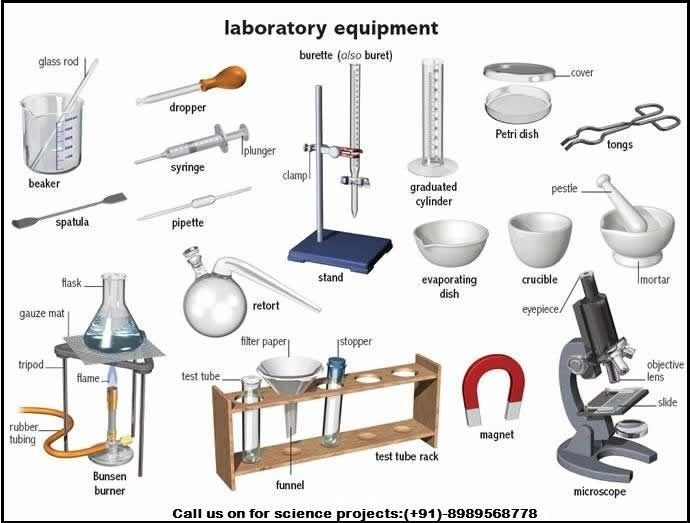 LIST OF EQUIPMENT FOR PURCHASE