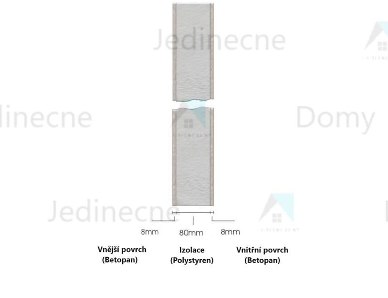 EXTERIÉRNÍ STĚNA (H: 2500 MM Tloušťka: 100 MM) TISKOVÁ PANEL