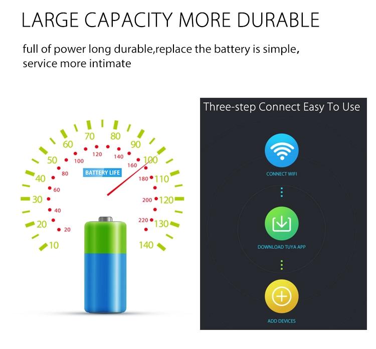 Smart Life APP Wifi Wireless Control Water Leakage Sensor / Water Leak Detector Waterproof IP65
