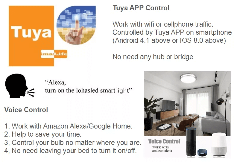 15W RGB Smart Control Round Led Ceiling Light Compatible With Tuya APP Alexa Google Home
