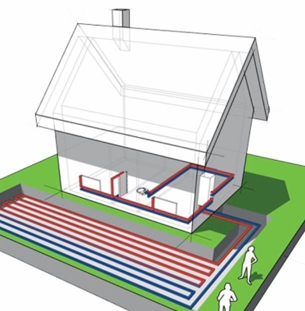 Ground Source Heat Pump (GSHP)