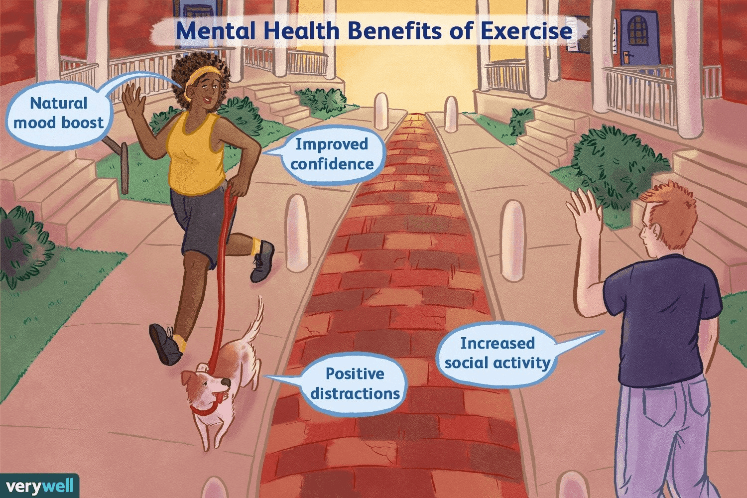 Physical Activity and Mental Health - Be Fit For Life