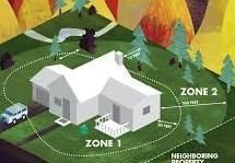 Defensible Space