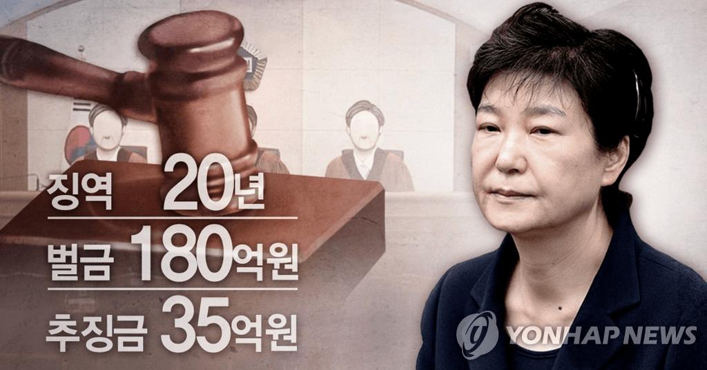 박근혜 '국정농단·특활비' 파기환송심 선고 (PG)