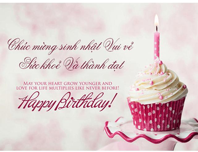 Tổng hợp lời chúc mừng sinh nhật