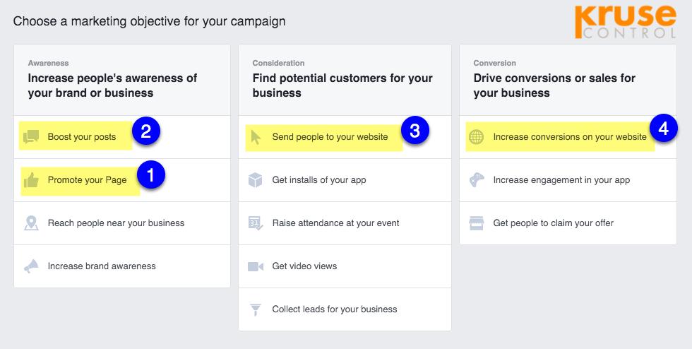 Facebook ads strategies-4 options