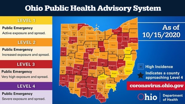 Ohio Public Health Advisory System 10/15