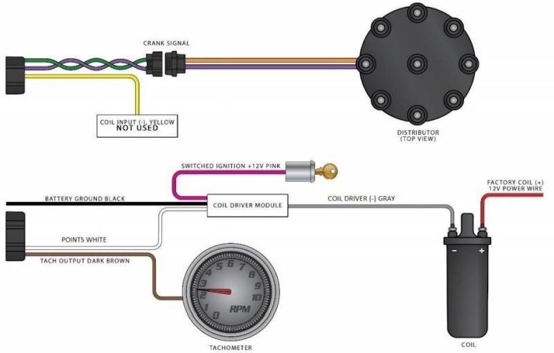 Electronic Fuel Injection Conversion Information