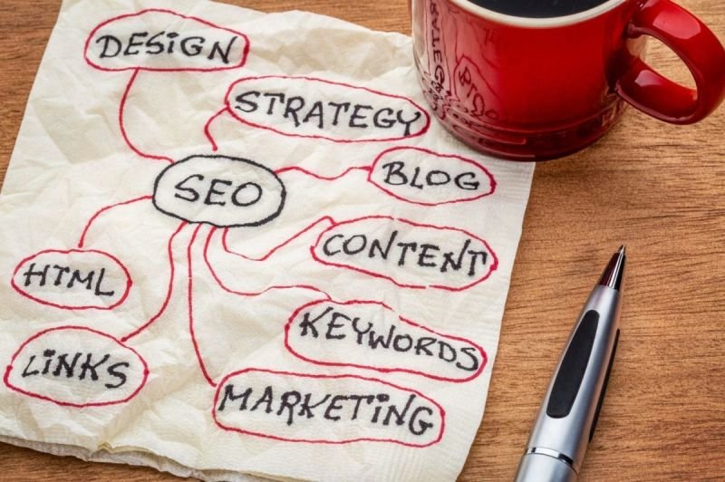 Factors to Consider before Purchasing Backlinks to Enhance Your SEO
