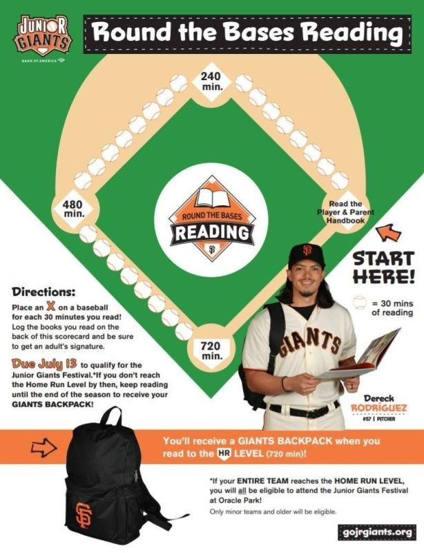 Round the Bases Reading
