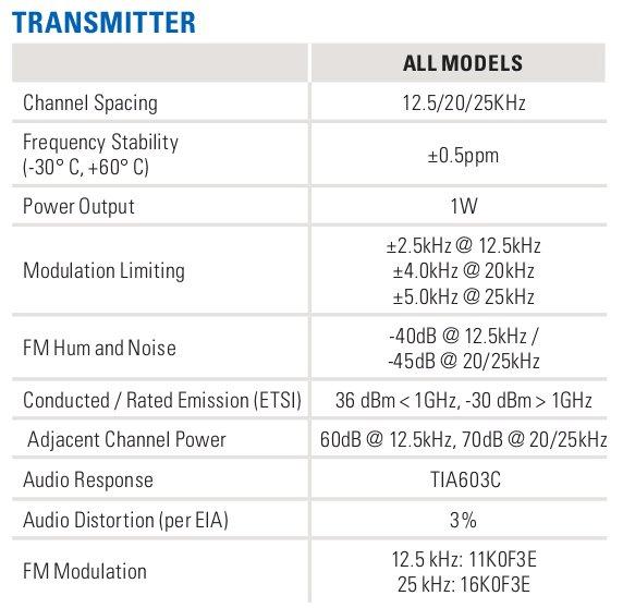 Motorola ATEX DP4401 Ex / DP4801 Ex