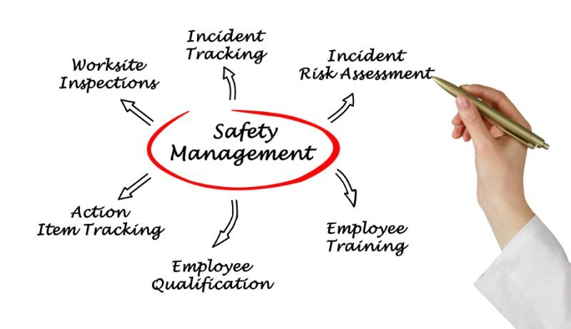 Tips To Hiring The Right Firm Offering Safety Training Services