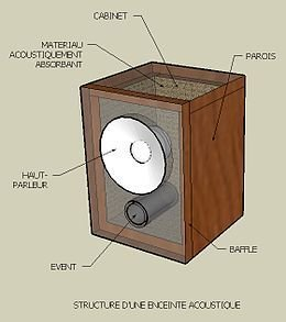 Question n°43 : l'effet Larsen ou quand le haut parleur se met à siffler.