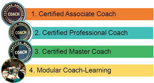 Coach Learning Programs