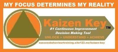 #1 Continuous Improvement Decision Making Tool