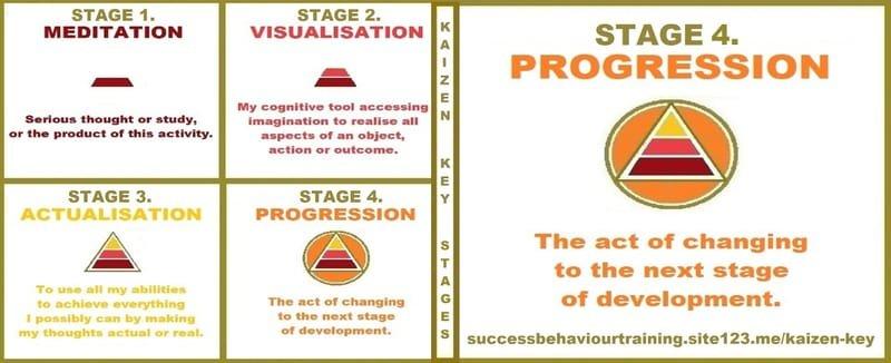 Kaizen Key Stages