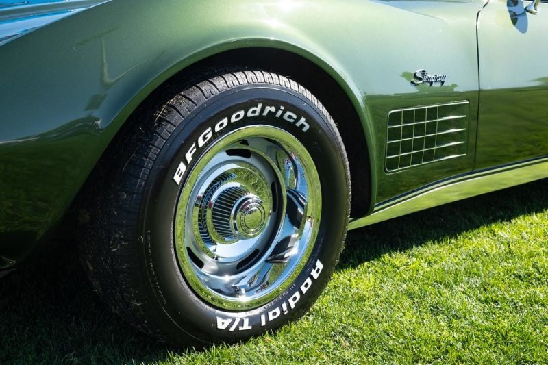 Factors to Consider When Purchasing Any Kind of Wheels