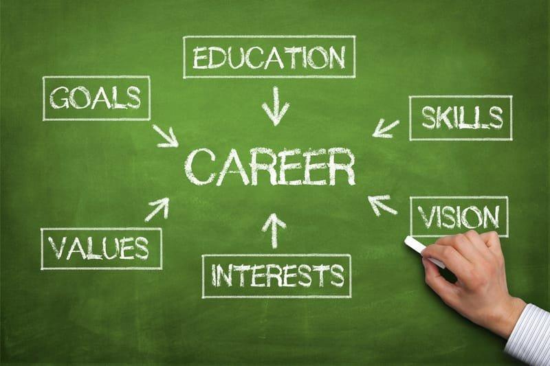 Career & Professional development