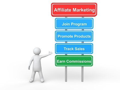 A Guide to Follow When Looking For the Perfect Affiliate Marketing Program