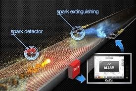 Grecon Spark Detection Systems
