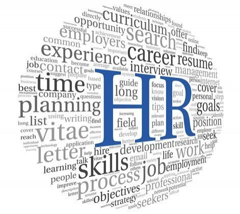 Human Resources Management and Evaluation