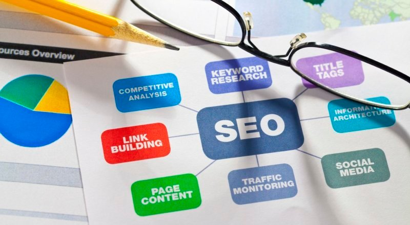 Clues for Selecting a Perfect SEO Service giving Company