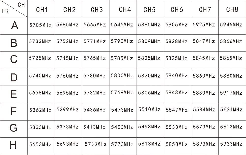 Aomway Commander Frequency Chart