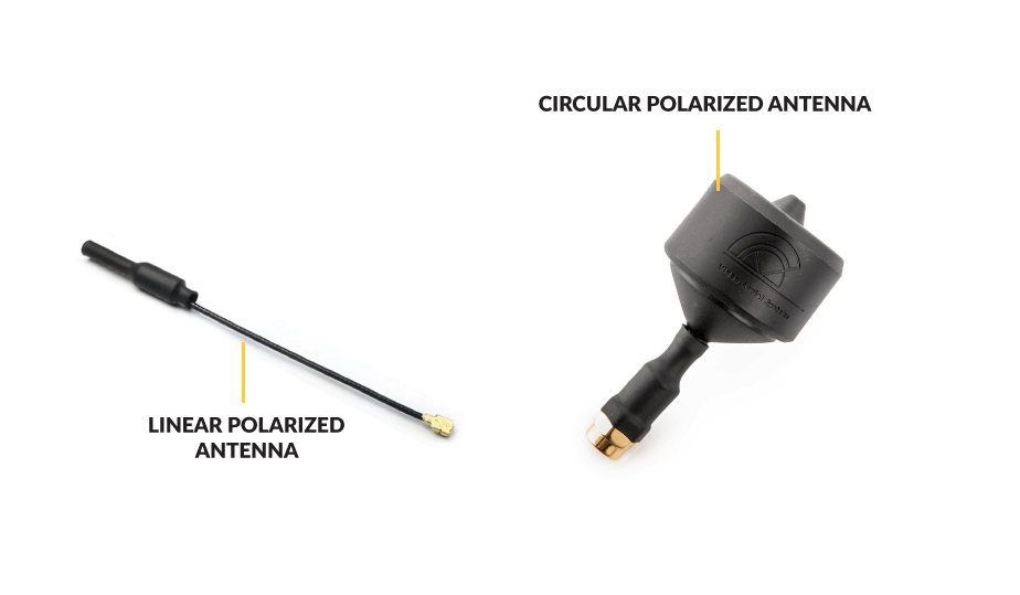 Difference between Linear Polarized and Circular Polarized Antenna
