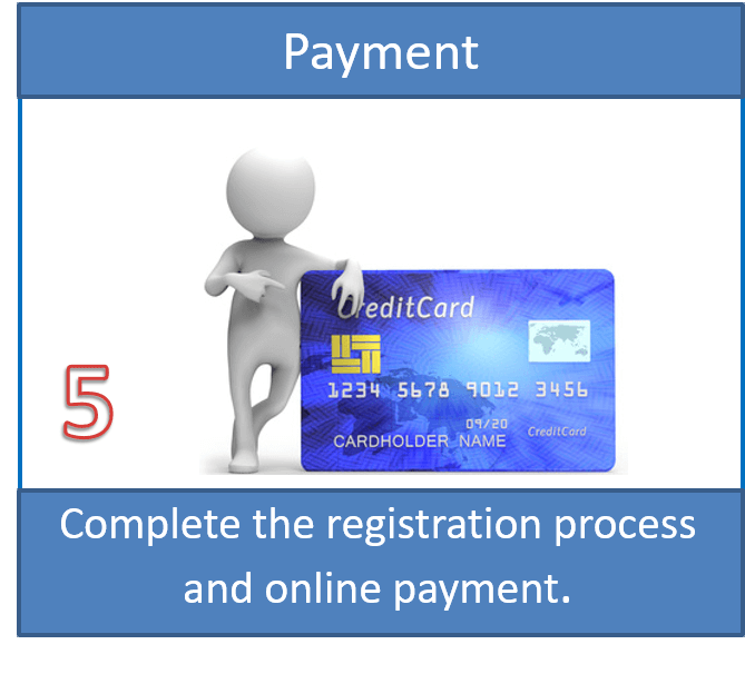 Step 5: On-line Payment