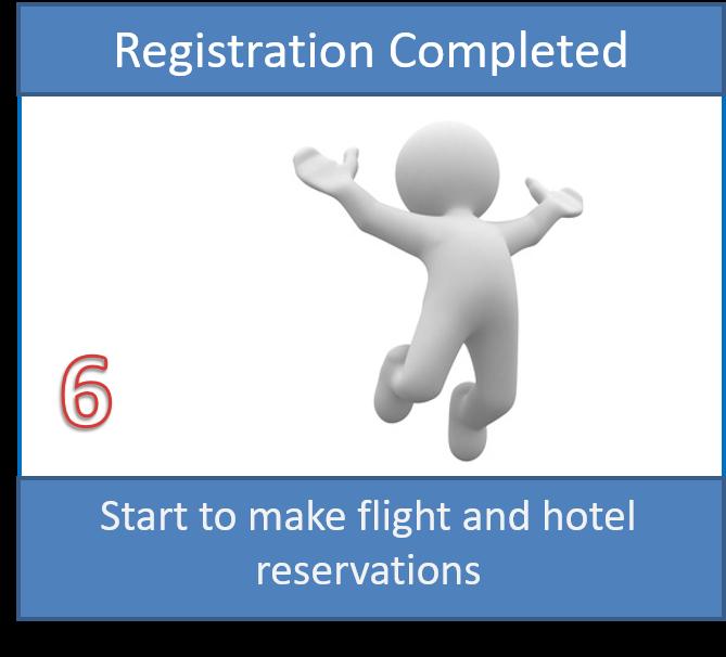 Step 6: Registration Completed
